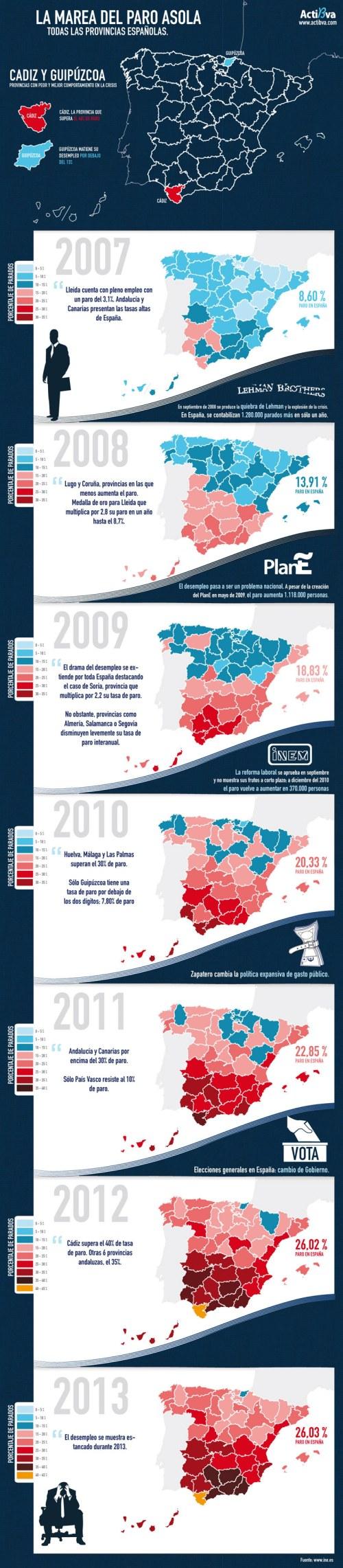 mapas-paro-epa-provinciales