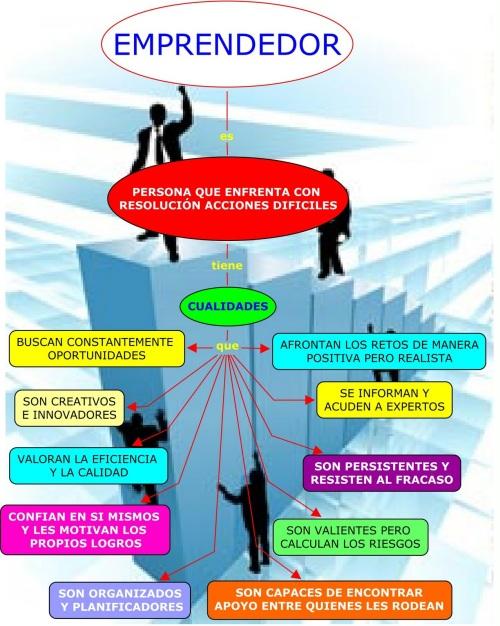emprendedores111