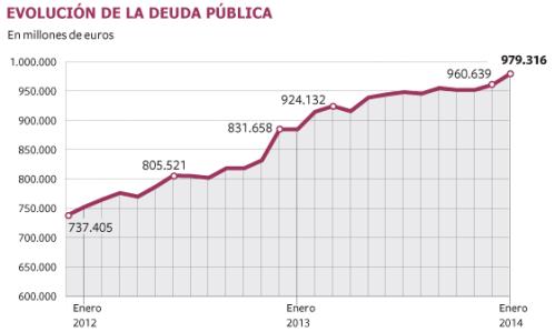 1395050058_140377_1395083831_noticia_normal