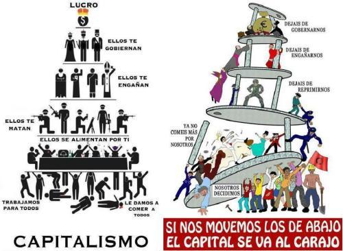 como-funciona-el-capitalismo-facil-como-una-muralla