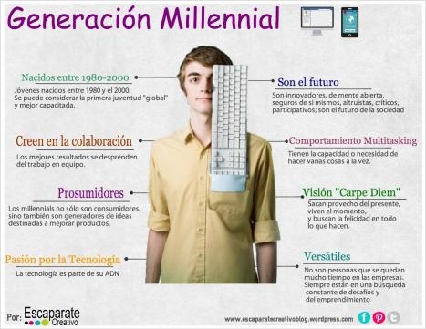 millennial-español