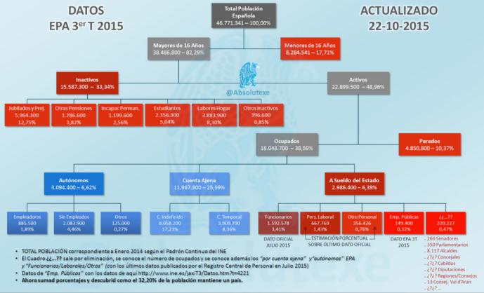 Captura de pantalla 2015-12-13 a las 17.47.53.png