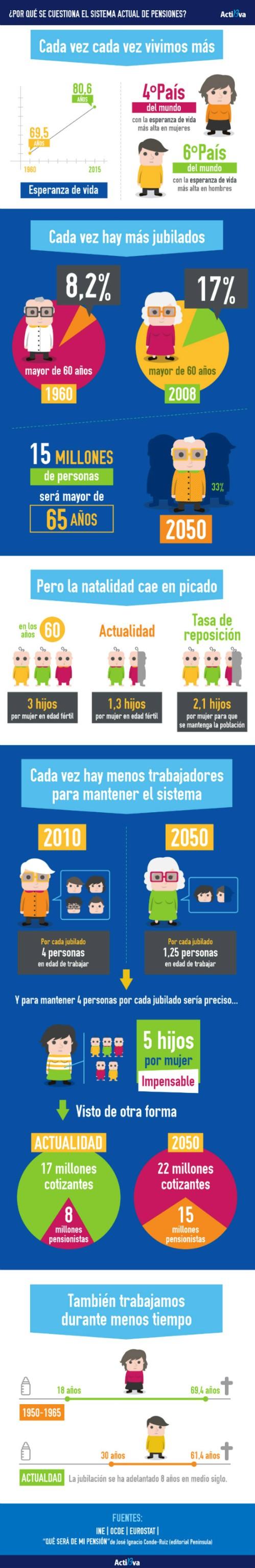 infografia_pensiones.jpg